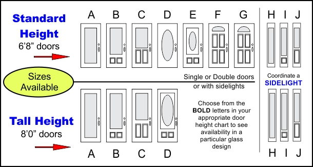 Door sizes available drawing