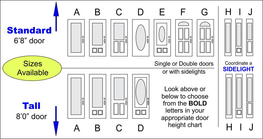 Ordinaire Door Sizes Available Drawing
